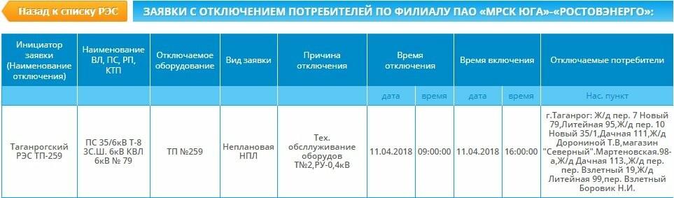 Несколько улиц Таганрога на семь часов останутся без света, фото-1