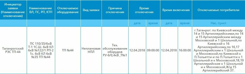 В Таганроге вновь отключат свет, фото-1