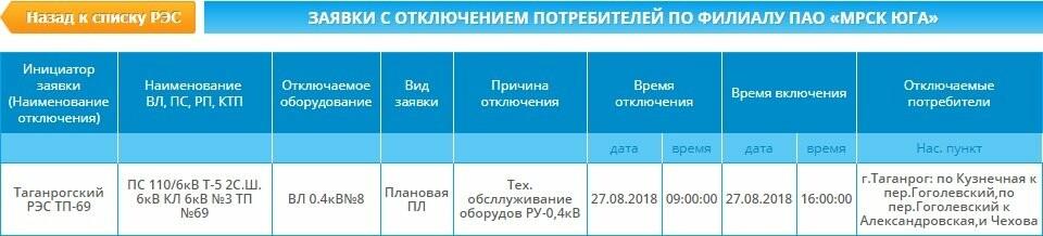 В центре Таганрога отключат свет на семь часов, фото-1