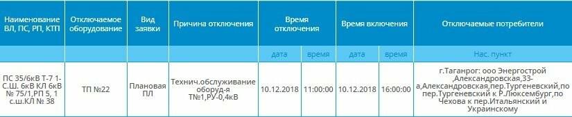 Сегодня в Таганроге отключат свет, фото-1