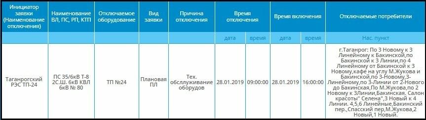 В Таганроге на семь часов отключат электричество, фото-1